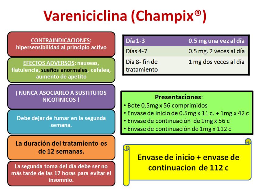 Champix
