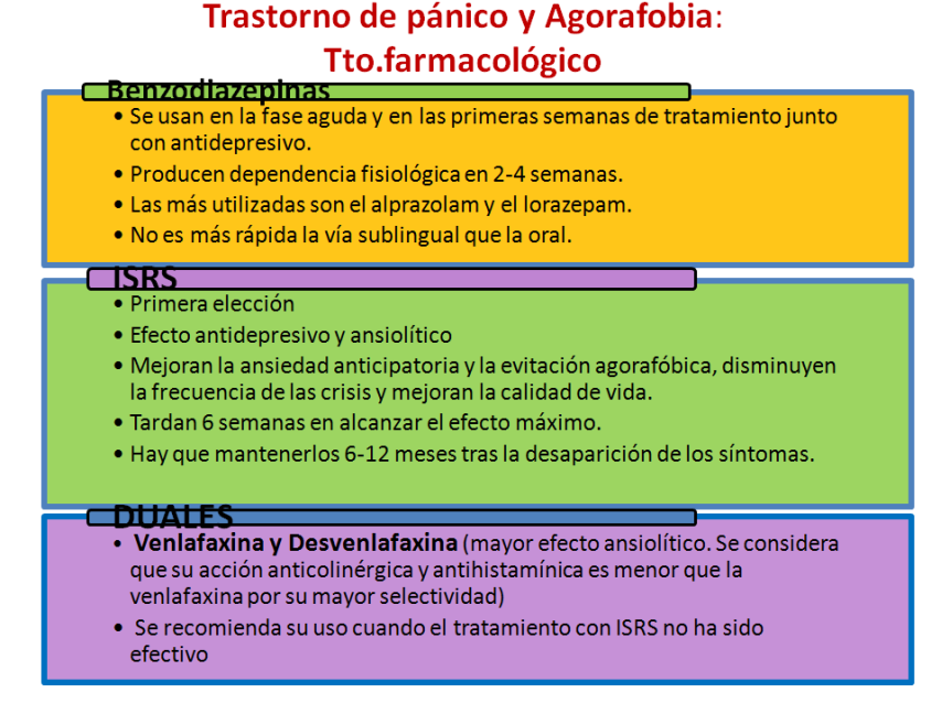 Pánico y Agorafobia-1