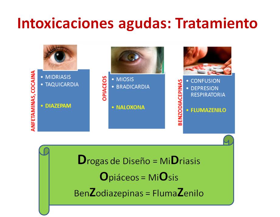 Intoxi