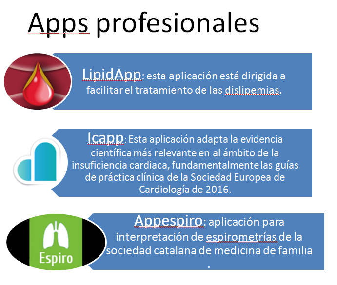 apps profesionales