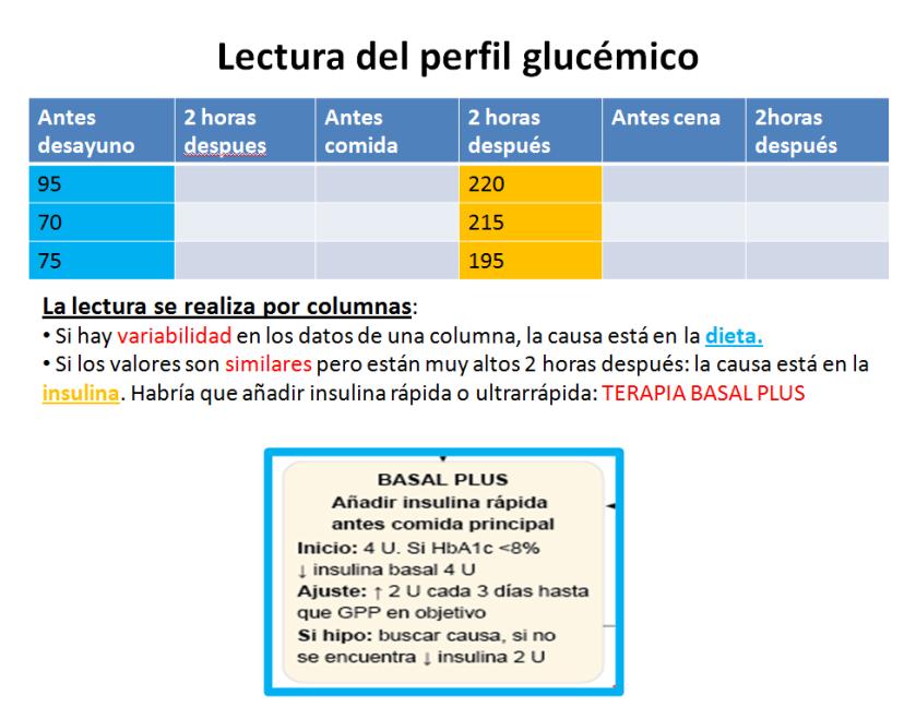 insulina-2