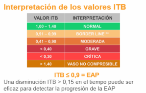 itb-2