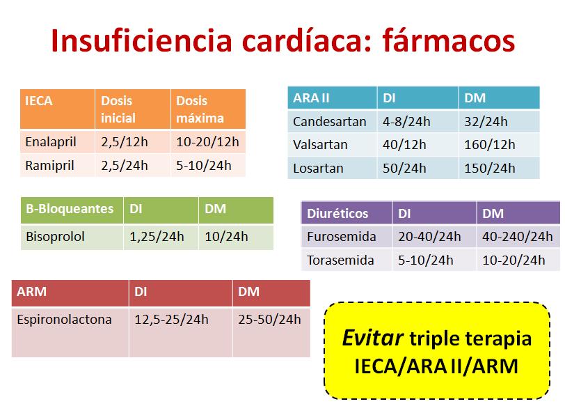Insuficiencia cardiaca-2