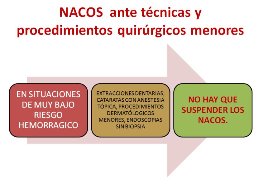 NACOS