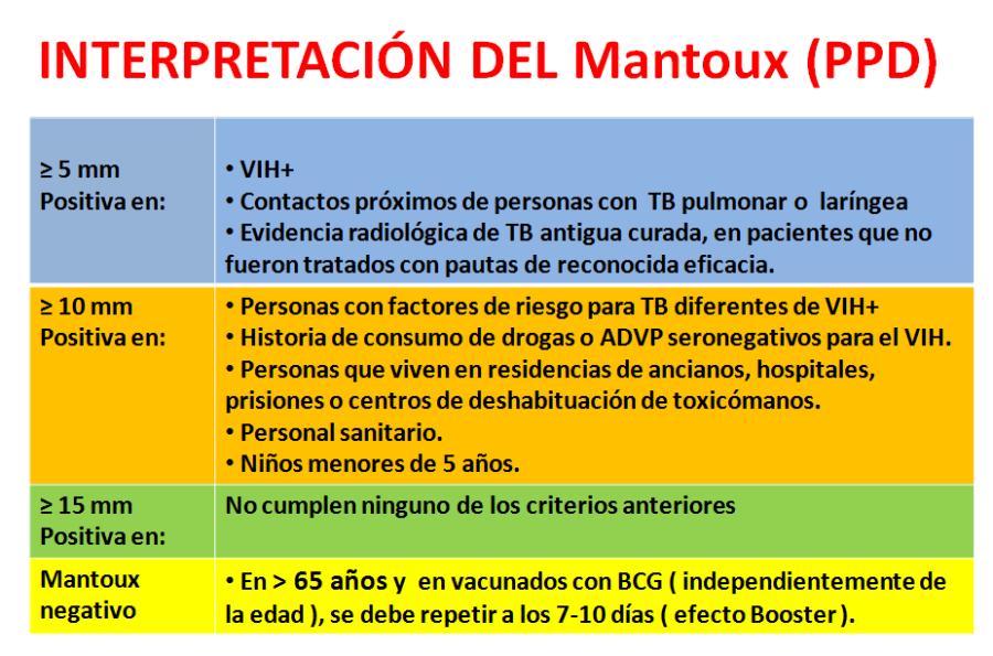 Mantoux