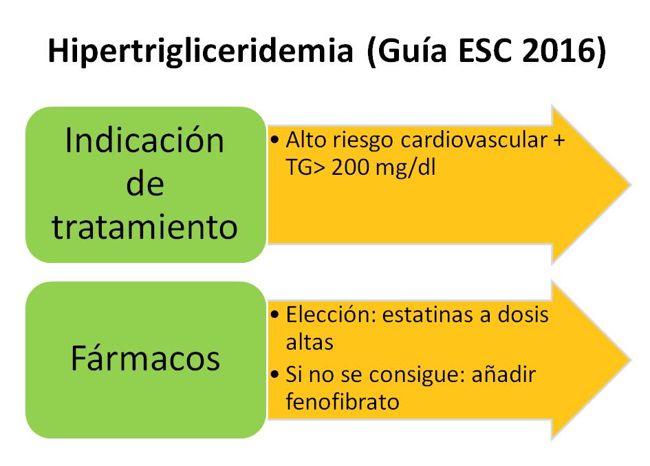 Dislipemia-2