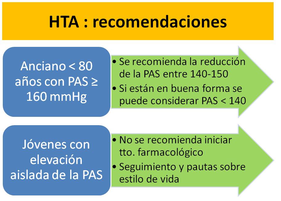 hta-6