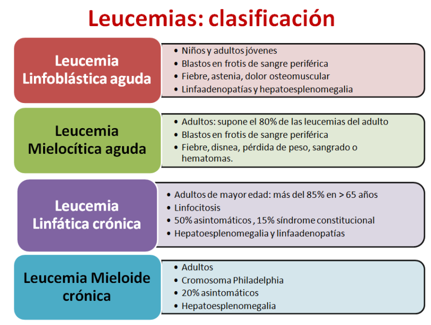 Leucemia-1