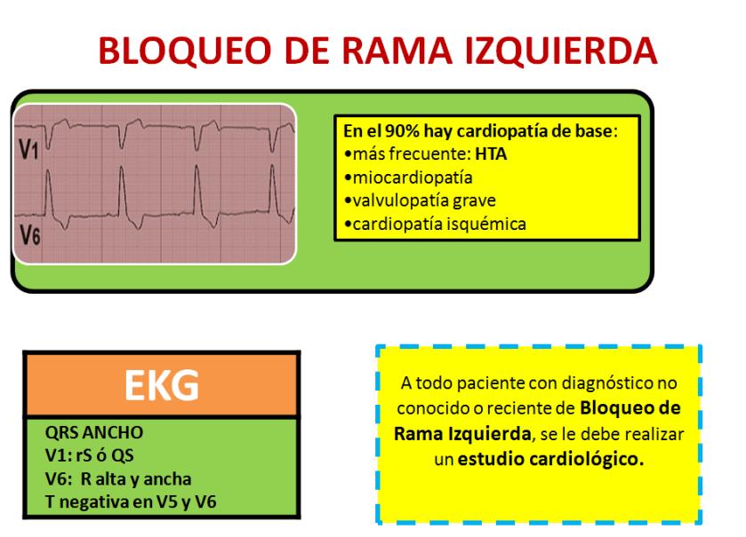 BLOQUEO-2