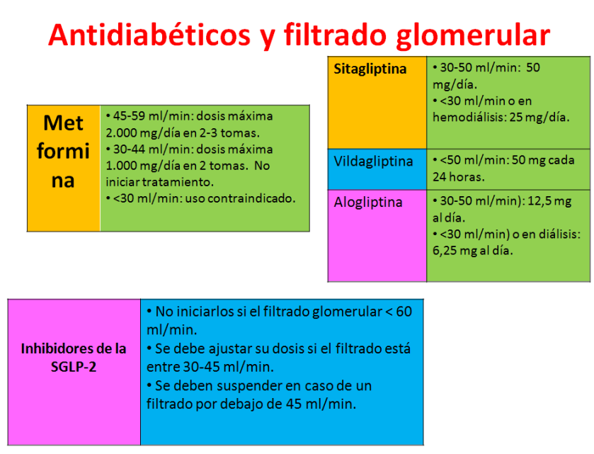 Filtardo glomerular-3