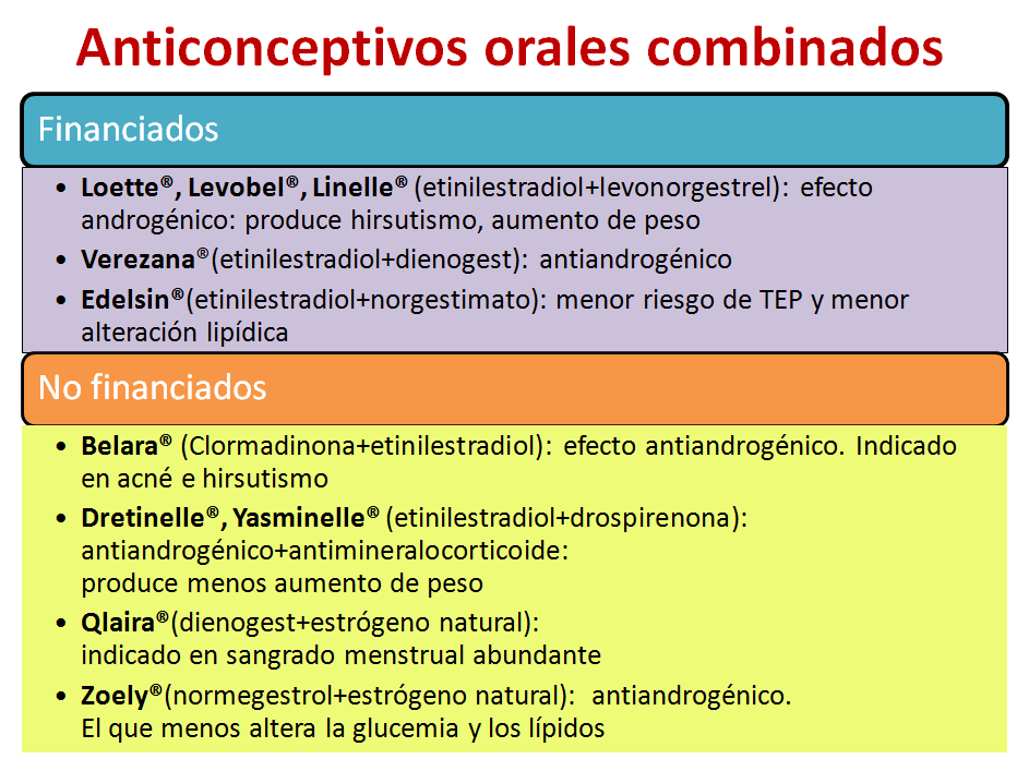 Anticoncepcion-1