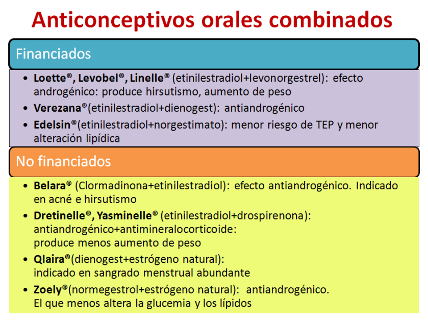 Anticoncepcion-1