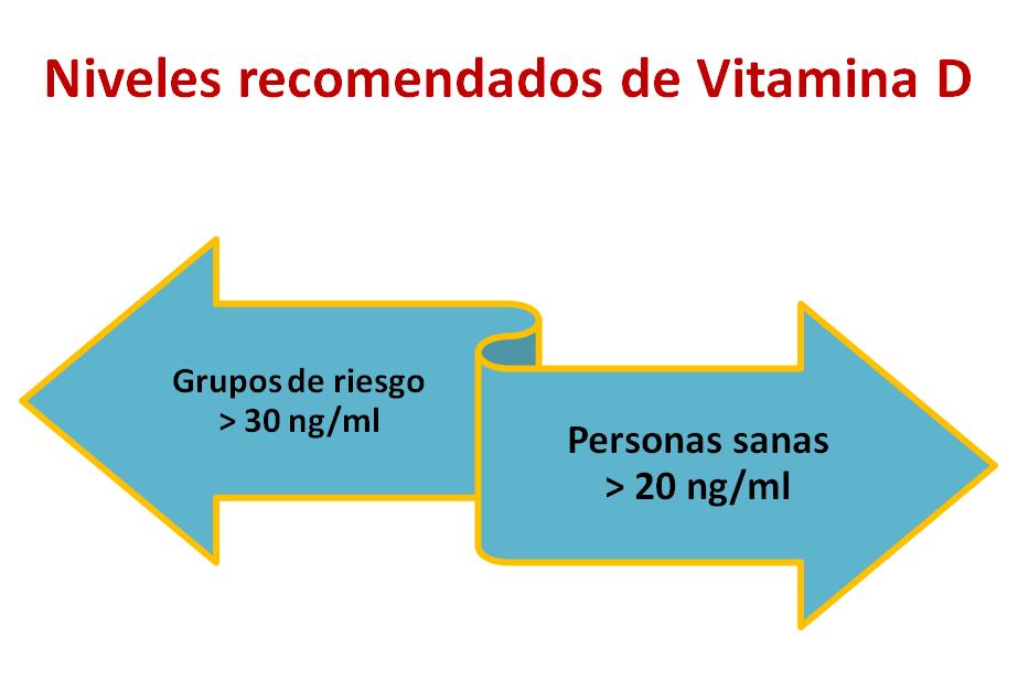 Vitamina D-1