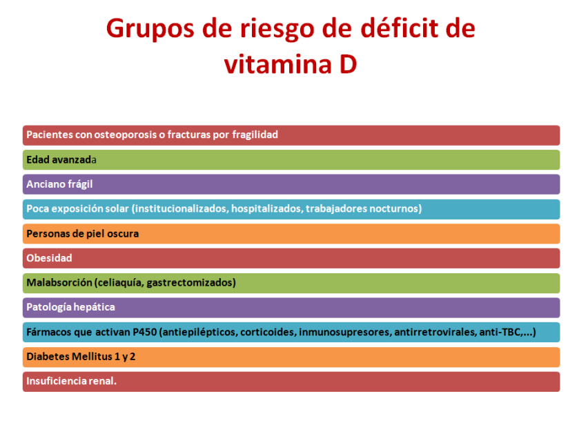 Vitamina D-2
