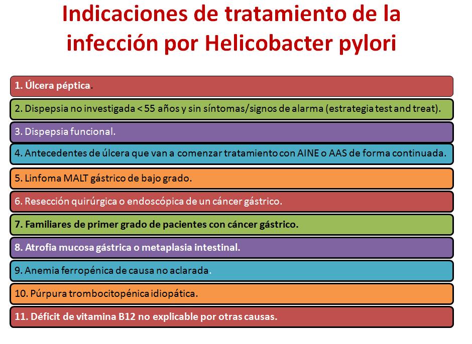 Helicobacter pylori-1