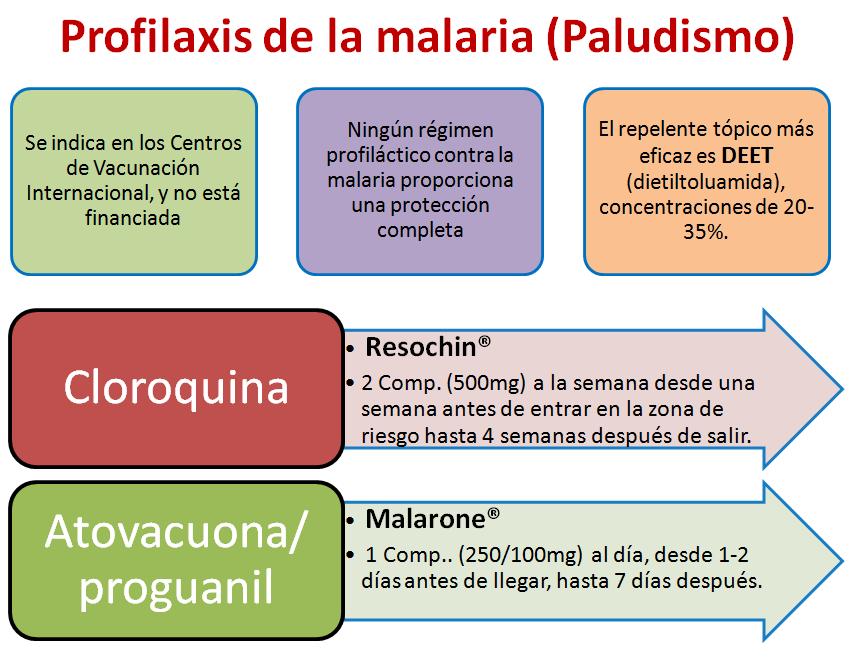 Vacunas viajes 4