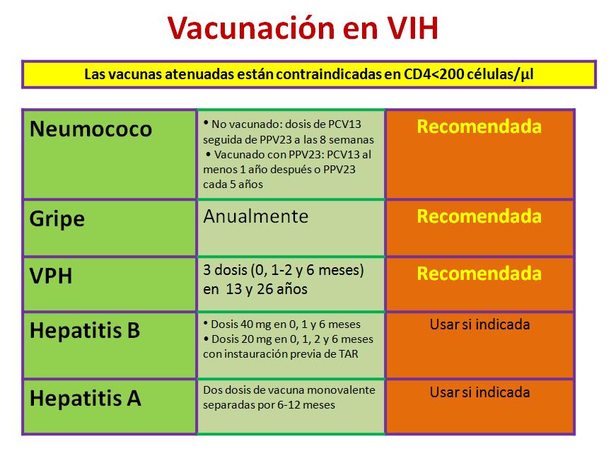 Vih-5