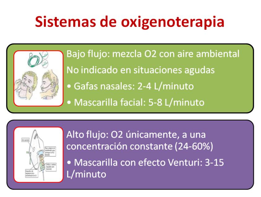 oxigeno-1