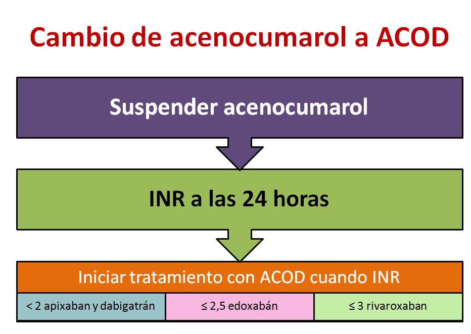 acfa-4
