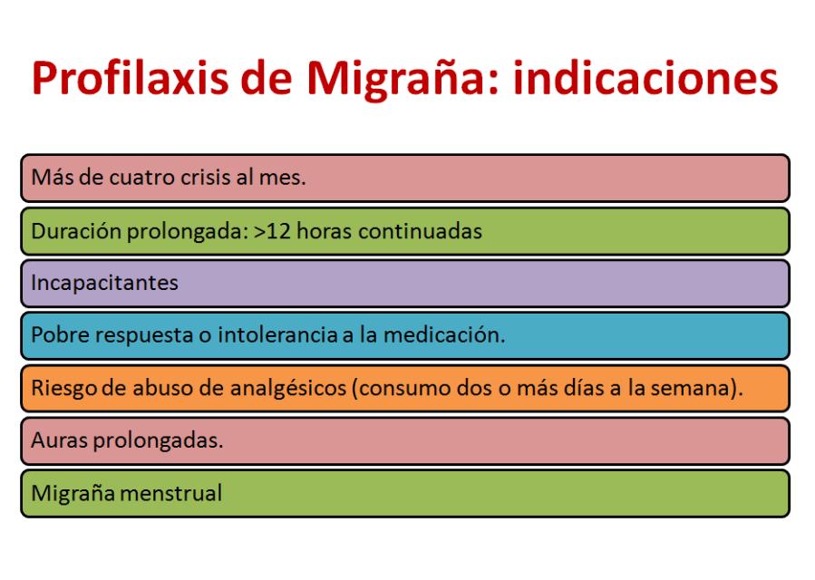 migraña 1
