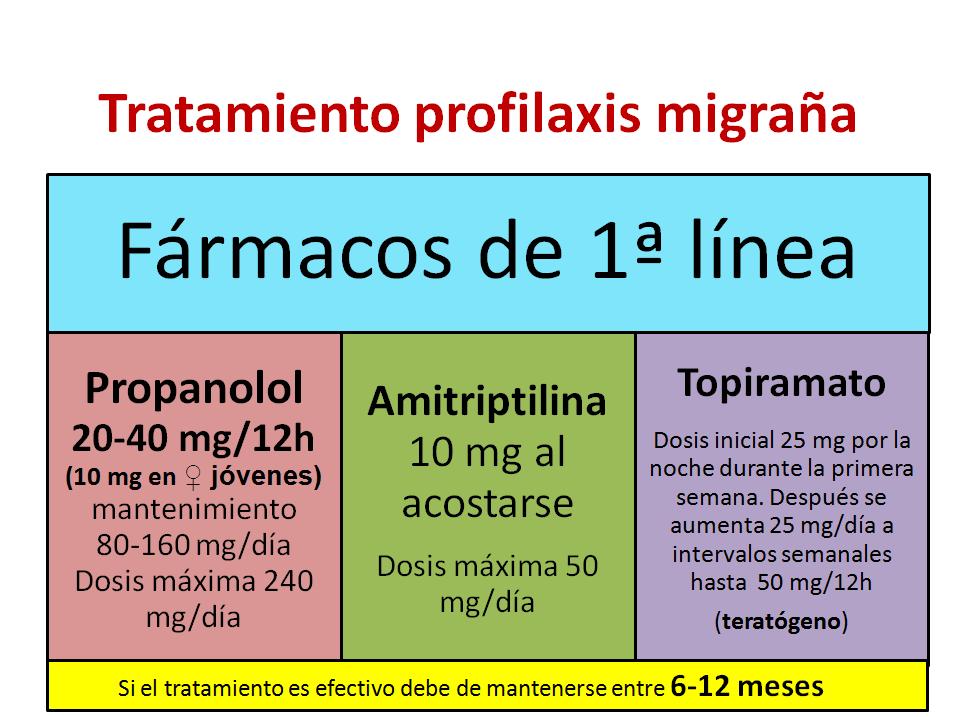 Migraña 2