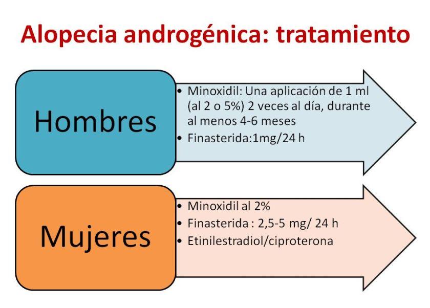 Alopecia-2