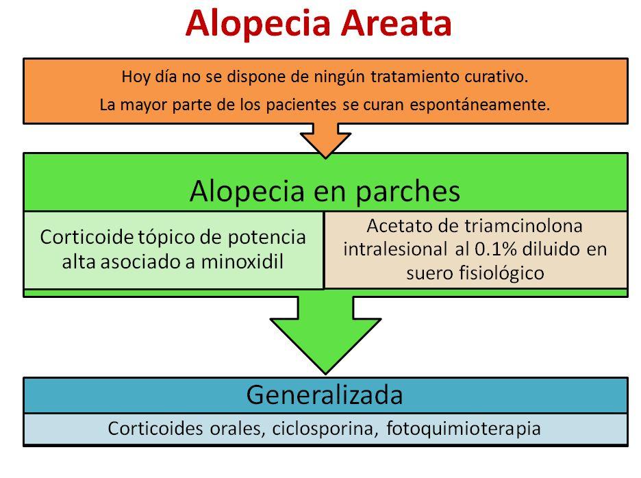 Alopecia-4