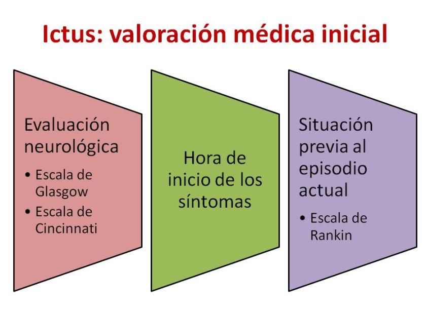 Ictus-1