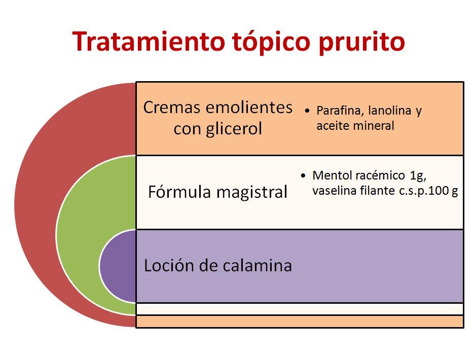 Prurito-2