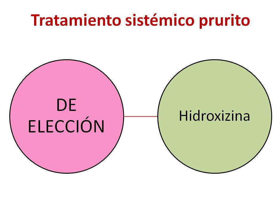 Prurito-3