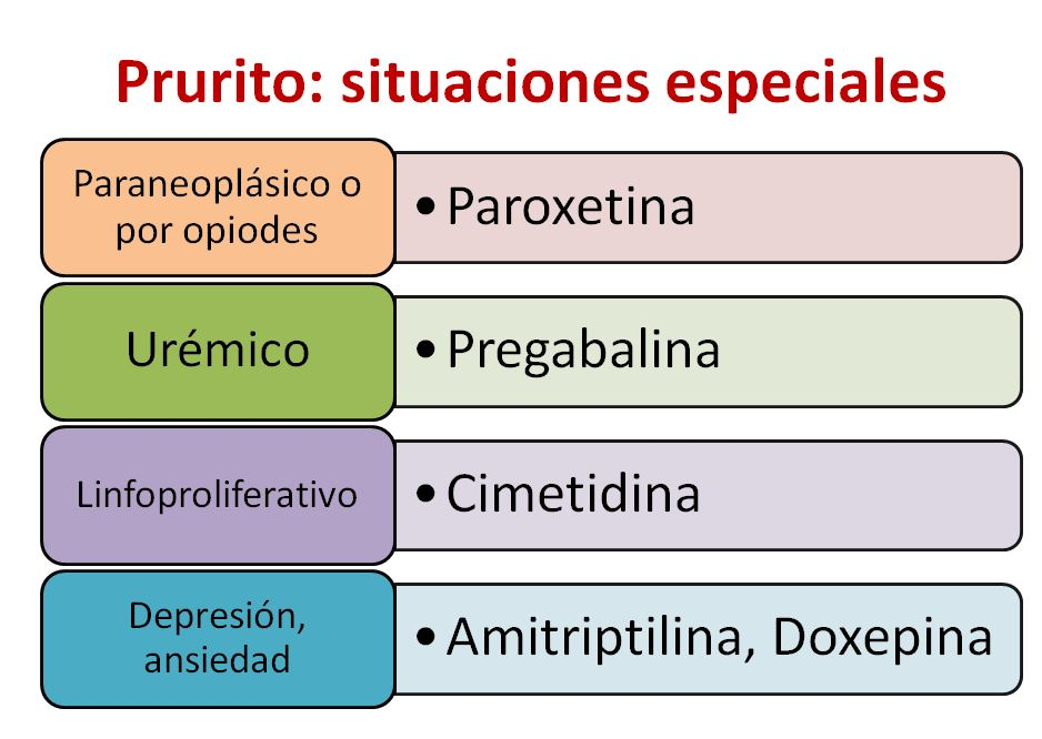 Prurito-4