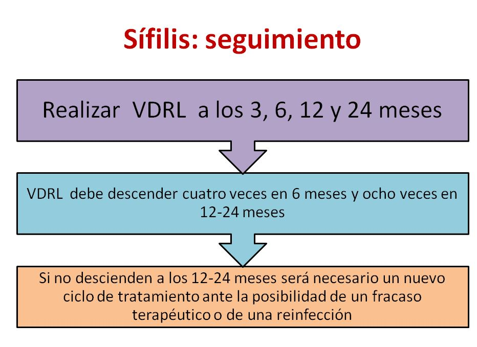 sifilis-2