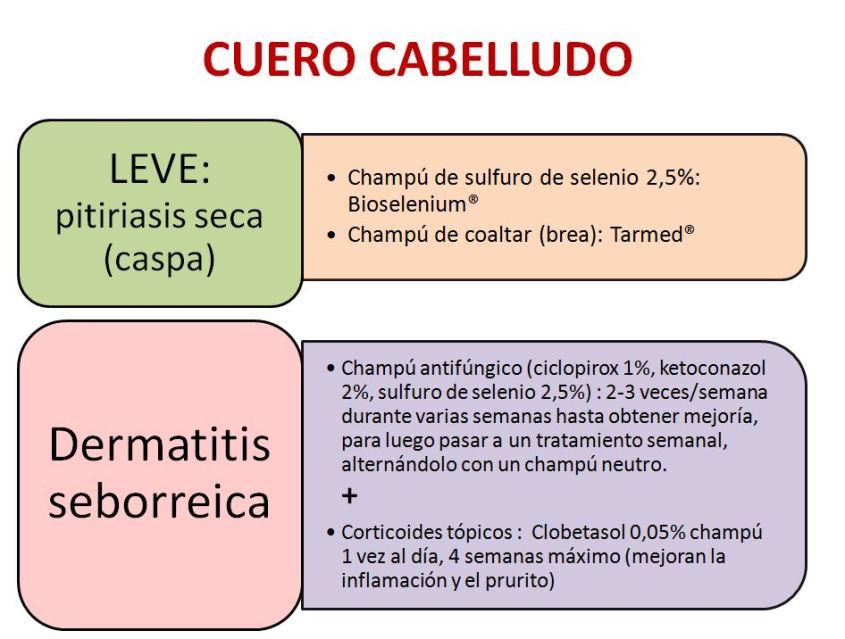 Dermatitis seborreica-1
