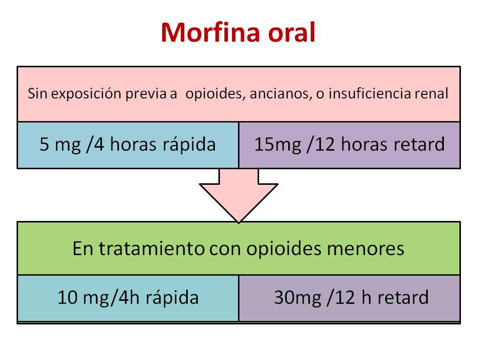 Morfina-1