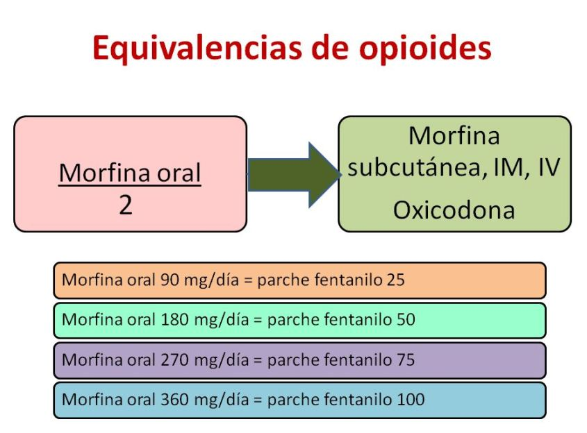 Morfina-4