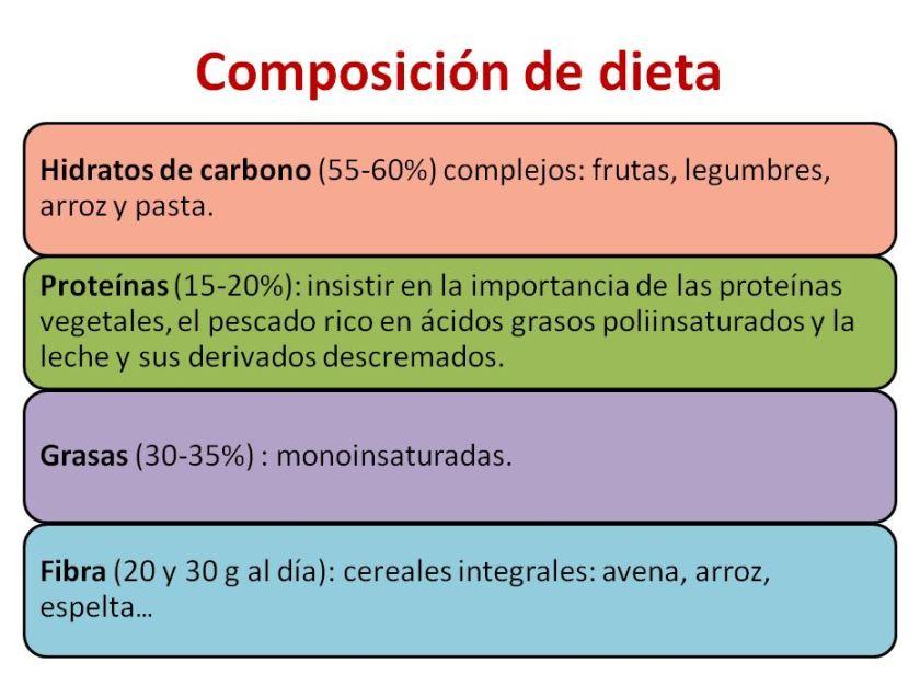 Sindrome metabólico-3