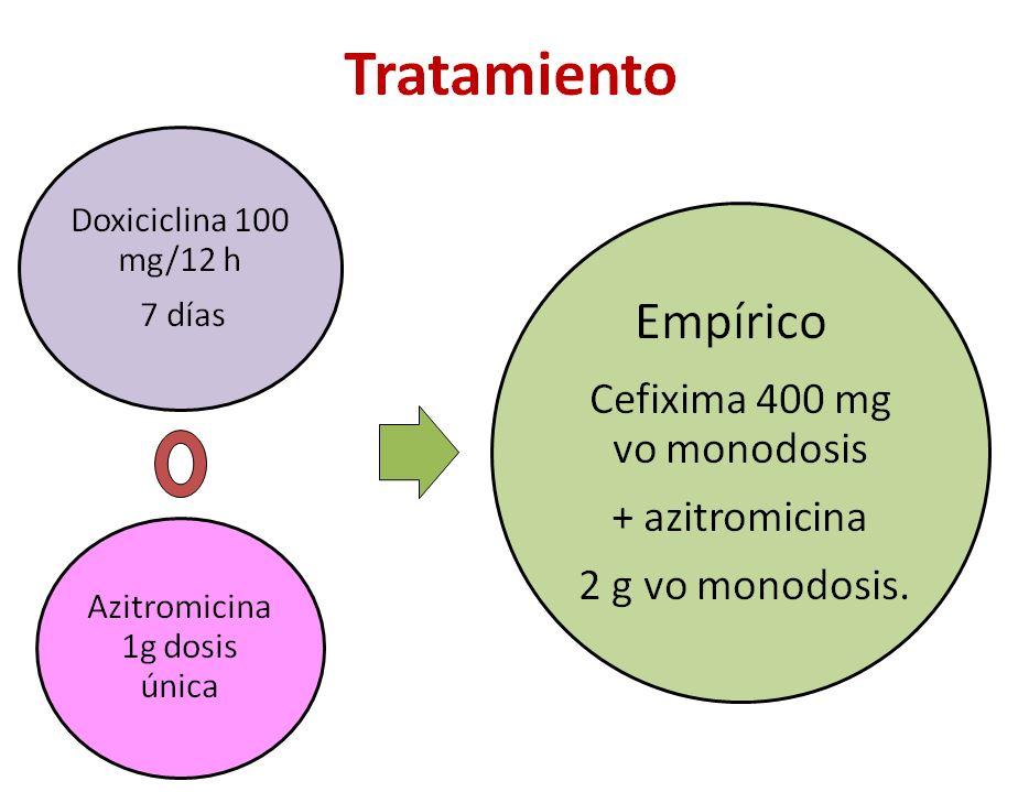 clamydia-2