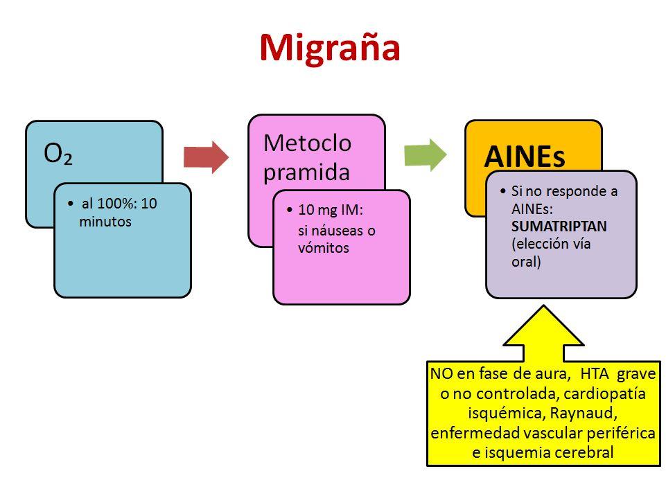 migraña-1