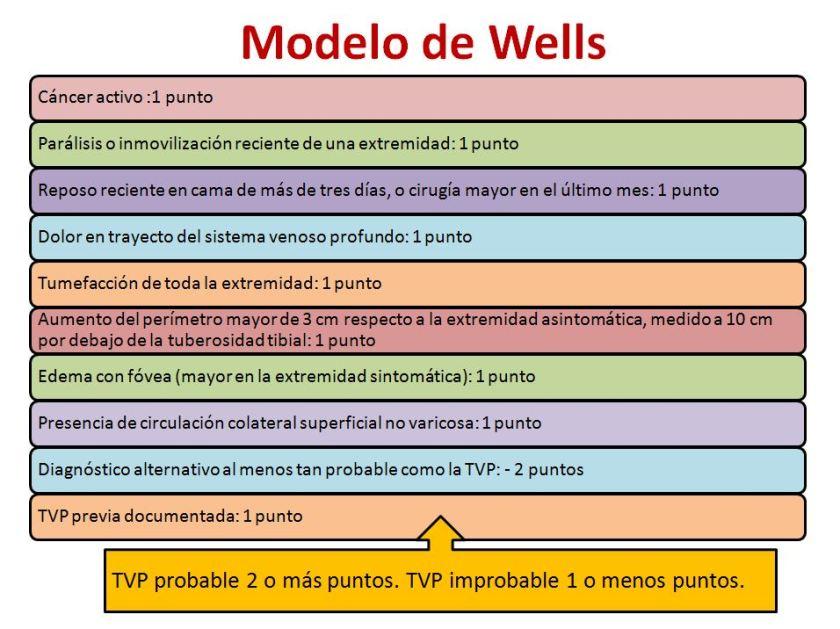 Tromboflebitis-2