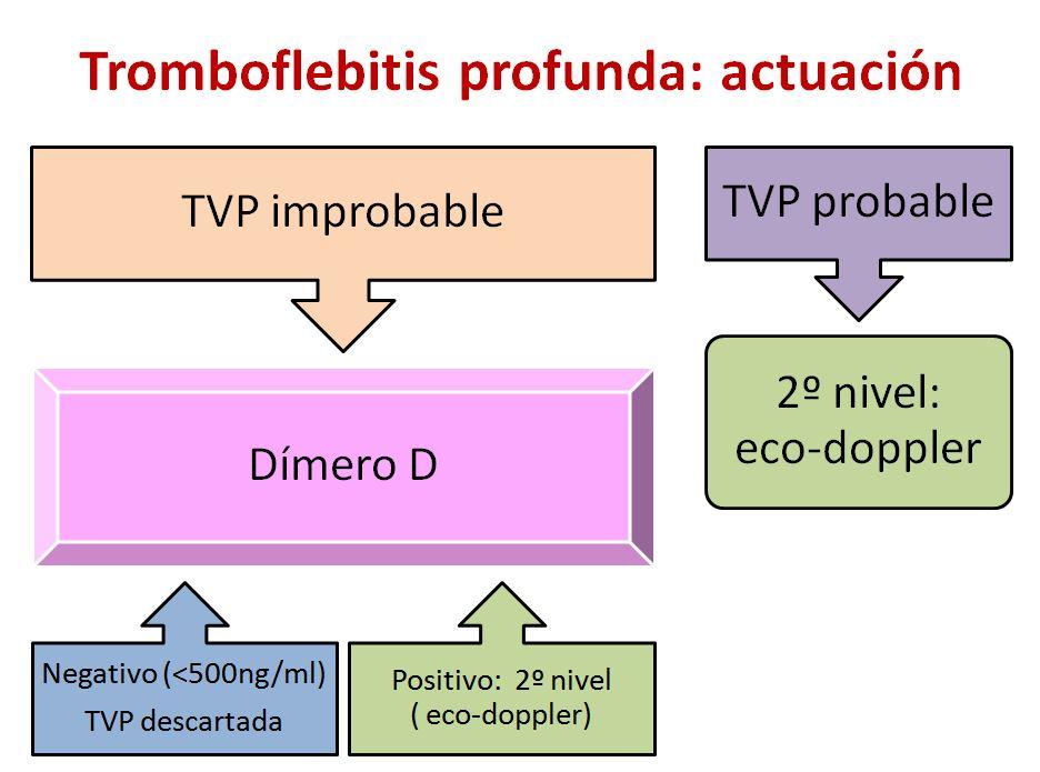 Tromboflebitis-3