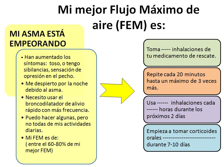 asma-3