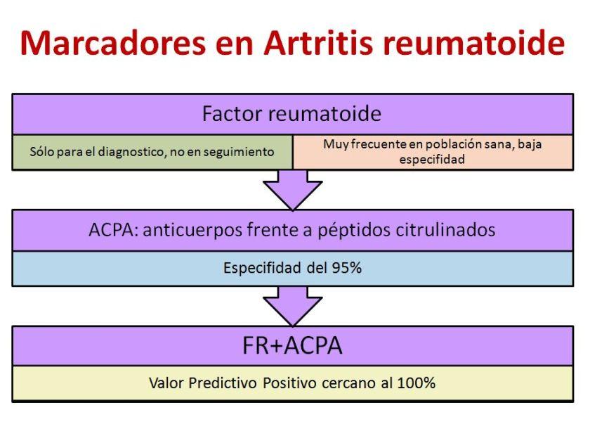 Marcadores reuma-1