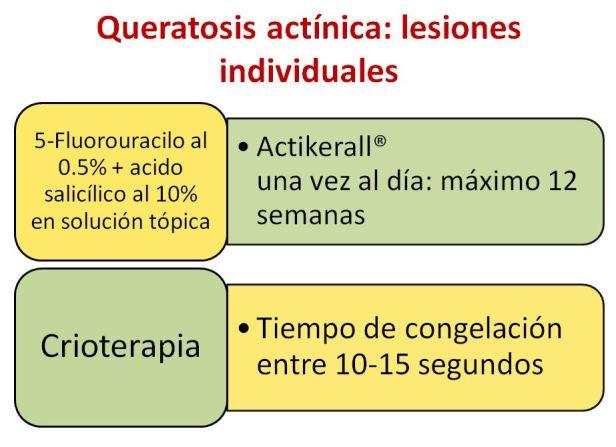 queratosis actinica-1