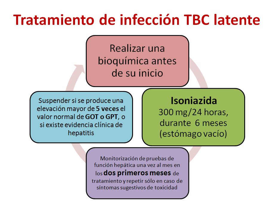 TBC-3